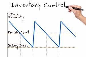 Effective Inventory Management