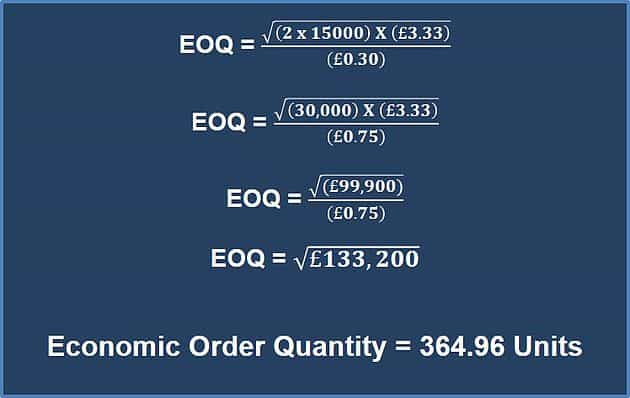 How to Calculate Economic Orders 6