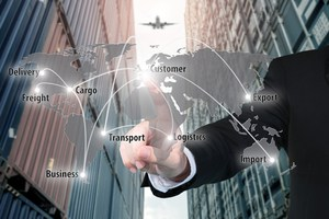 Supply Chain Network Design Operational Efficiency Business Strategy Tactics Operations